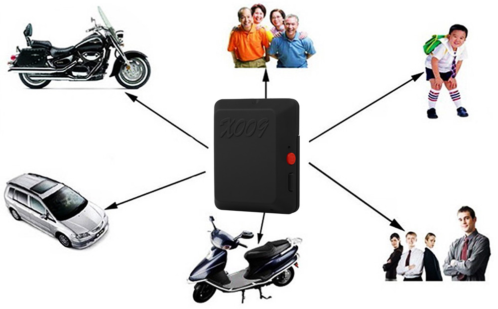 X009 Mini Children Pet Car Tracking Global Locator Real-Time GPS GSM GPRS Tracker SMS Photography Video SOS Button