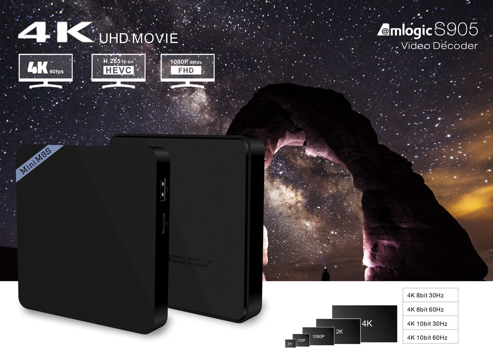 Mini M8S TV Box Amlogic S905 Android 5.1 Quad-core 2.4GHz WiFi Bluetooth 4.0 2GB 8GB Smart Media Player