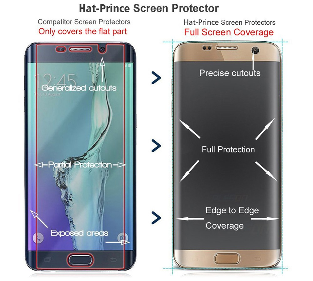 ENKAY Hat Prince Mobile Phone Screen Protector for Samsung S7 Edge Ultra-Thin PET HD Protective Film
