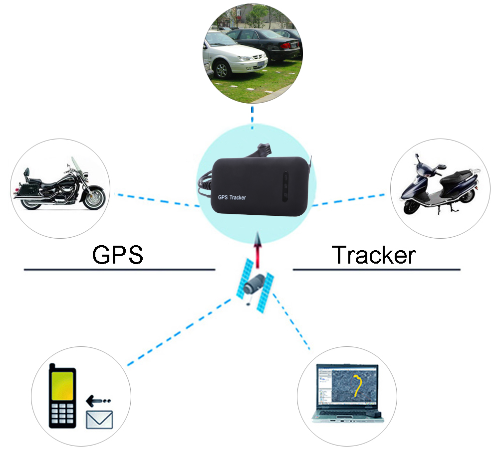 H-02C Car Motorcycle Electric Motorbike Tracker GPS Locator GSM GPRS SMS Real-Time Tracking Device Motion Overspeed Low Battery Alarm Alert