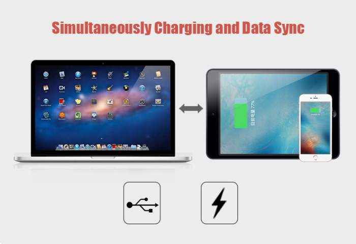 USAMS U-knit Series 8 Pin USB Charge and Data Transfer Cable Fast Charging 200cm