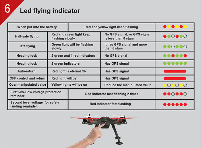XK WLXK - X380 - CD 5.8G FPV 1080P Camera 6 Axis Gyro Brushless Motor Quadcopter