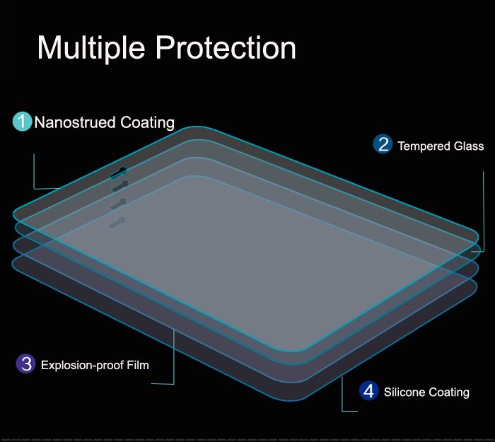 ASLING Protective Tempered Glass Screen Film for Xiaomi Pad 2 0.3mm Ultra-thin