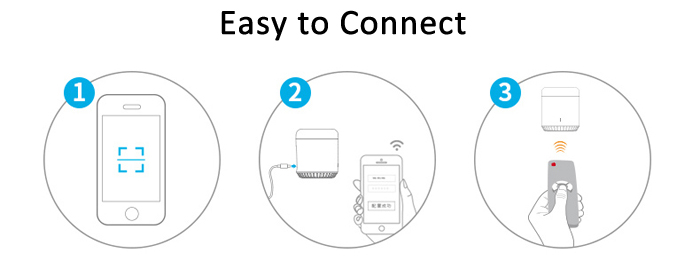 Broadlink RM mini3 Universal WIFI + IR Remote Controller Timing Function for Home Electric Appliances