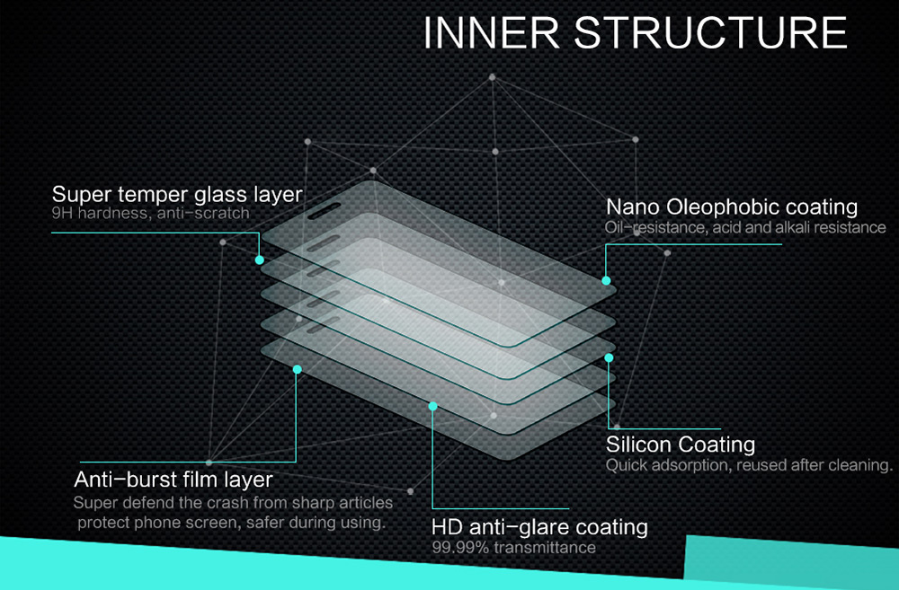 Nillkin H Glass Screen Protector for XiaoMi M4S with Anti-explosion Design
