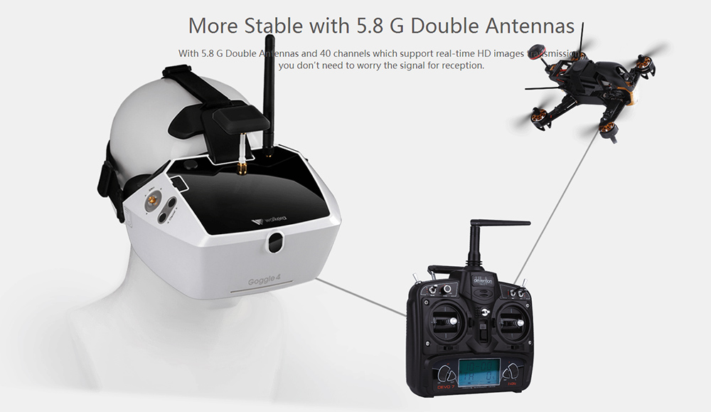 Walkera Goggle 4 5.8GHz 40 Channel FPV Goggles with 5 inch Screen