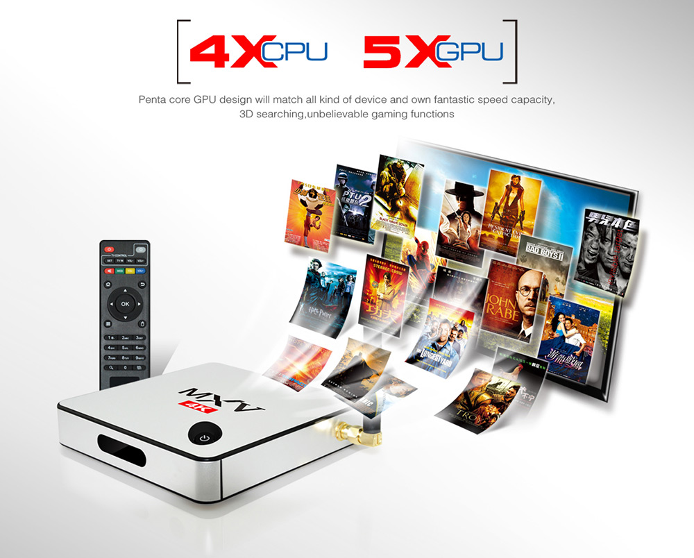 MEGOGO MXV 4K IPTV Box Amlogic S905 Quad Core 64Bit Android 5.1.1 Smart Media Player 1GB 8GB 2.4GHz WiFi