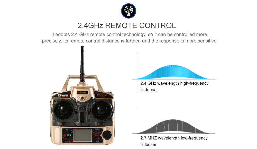 JJRC H12CH 2.4G 4CH RC Quadcopter RTF 6 Axis Gyro Air Press Altitude Hold with LCD HD Camera