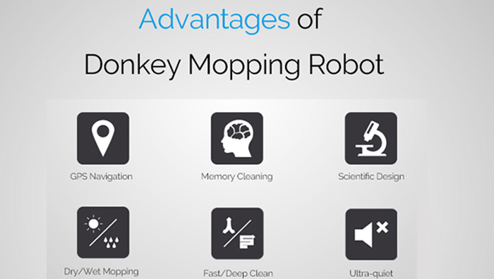 Donkey M1 Robot Mop Sweeper Smart Floor Cleaner Wet and Dry Mopping Tool