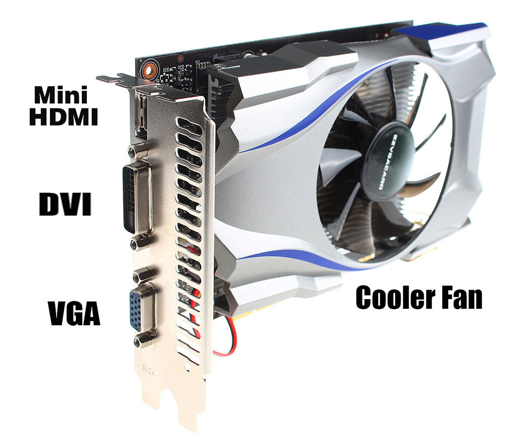 NVIDIA GeForce GTX650 1GB Graphics Card Support Dual-link DVI
