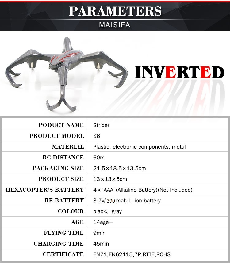 Striders S6 2.4GHz 4CH 6-axis-gyro Inverted RC Quadcopter