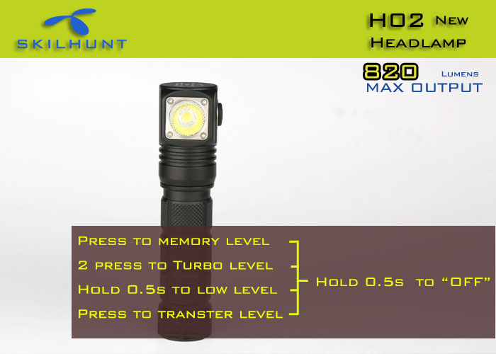 Skilhunt H02 New Cree XM L2 820Lm Waterproof Outdoor LED Headlight