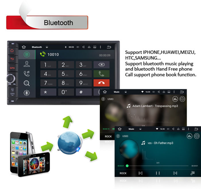 JieYou J - 2818WH 7 inch Digital Touch Screen Android 5.1 OS Cortex A9 Quad Core CPU 1G RAM 16G ROM Bluetooth / 3G / WiFi Car Multi-media Player GPS Navigation