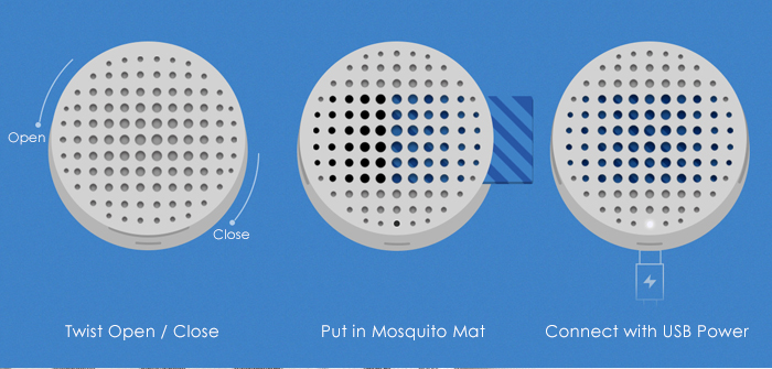 Xiaomi Portable USB Mosquito Repeller