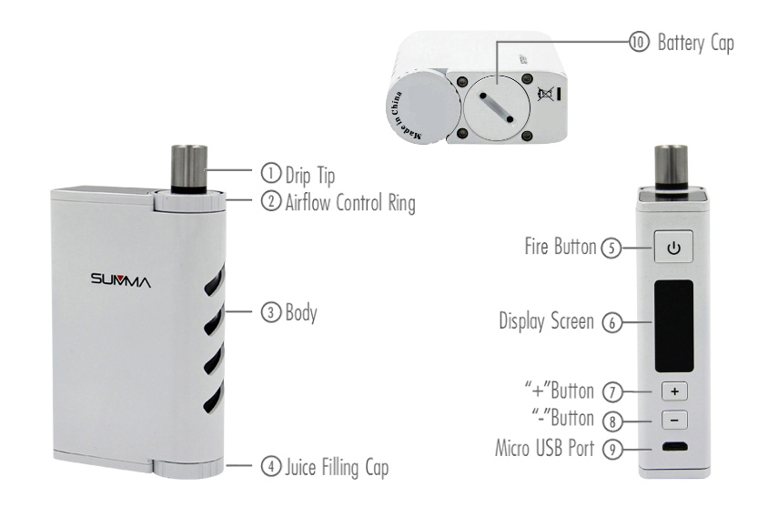 Original ARTERY Summa All-in-one Starter Kit with 5 - 70W / 200 - 600F TC / Leakage Free System Squonk Mod / 5ml / 0.5ohm Tank Atomizer Clearomizer for E Cigarette
