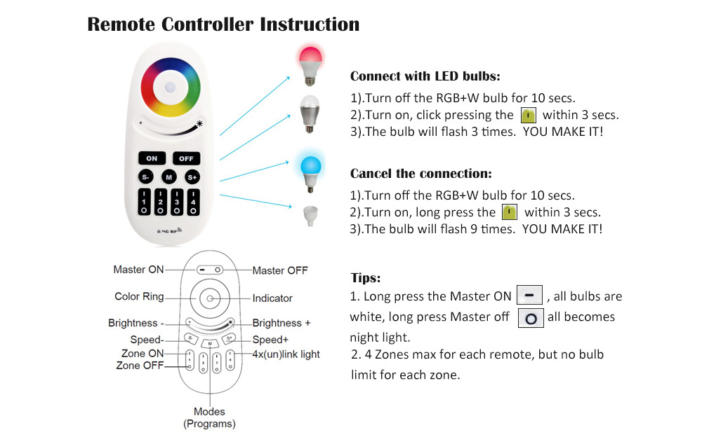 MiLight Series Smart Lighting 2.4G 4-zone Wireless RGBW RF Remote Controller