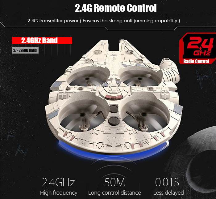 Iconic Spaceship 2.4GHz 4CH 6 Axis Gyro RC Quadcopter Toy