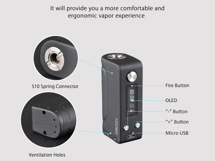 S - BODY Elfin 7 - 60W TC Mod with YiHi SX160 Chip / Ventilation Holes / USB Port / YiHi SX160 Chip Built-in 1300mAh Li-ion Battery for E Cigarette