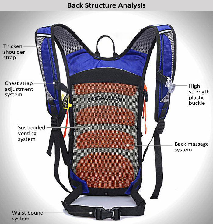 Local Lion 18L Multifunctional Lightweight Breathable Cycling Backpack for Camping