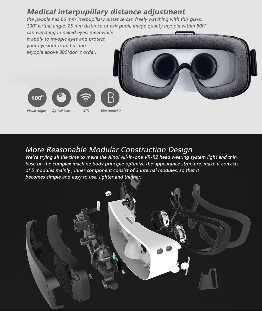 Ainol VR - R2 All-in-one Virtual Reality 3D Headset 1.8GHz Cortex - A17 Core Immersive System