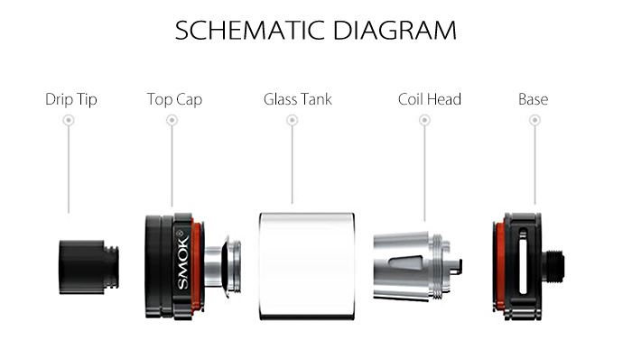 Original SMOK TFV8 BABY BEAST Tank Atomizer Clearomizer with 3ml / 0.4 ohm Q2 Dual Coil / 0.15 ohm T8 Octuple Coil / Hinge Lock Design Top Filling System for E Cigarette