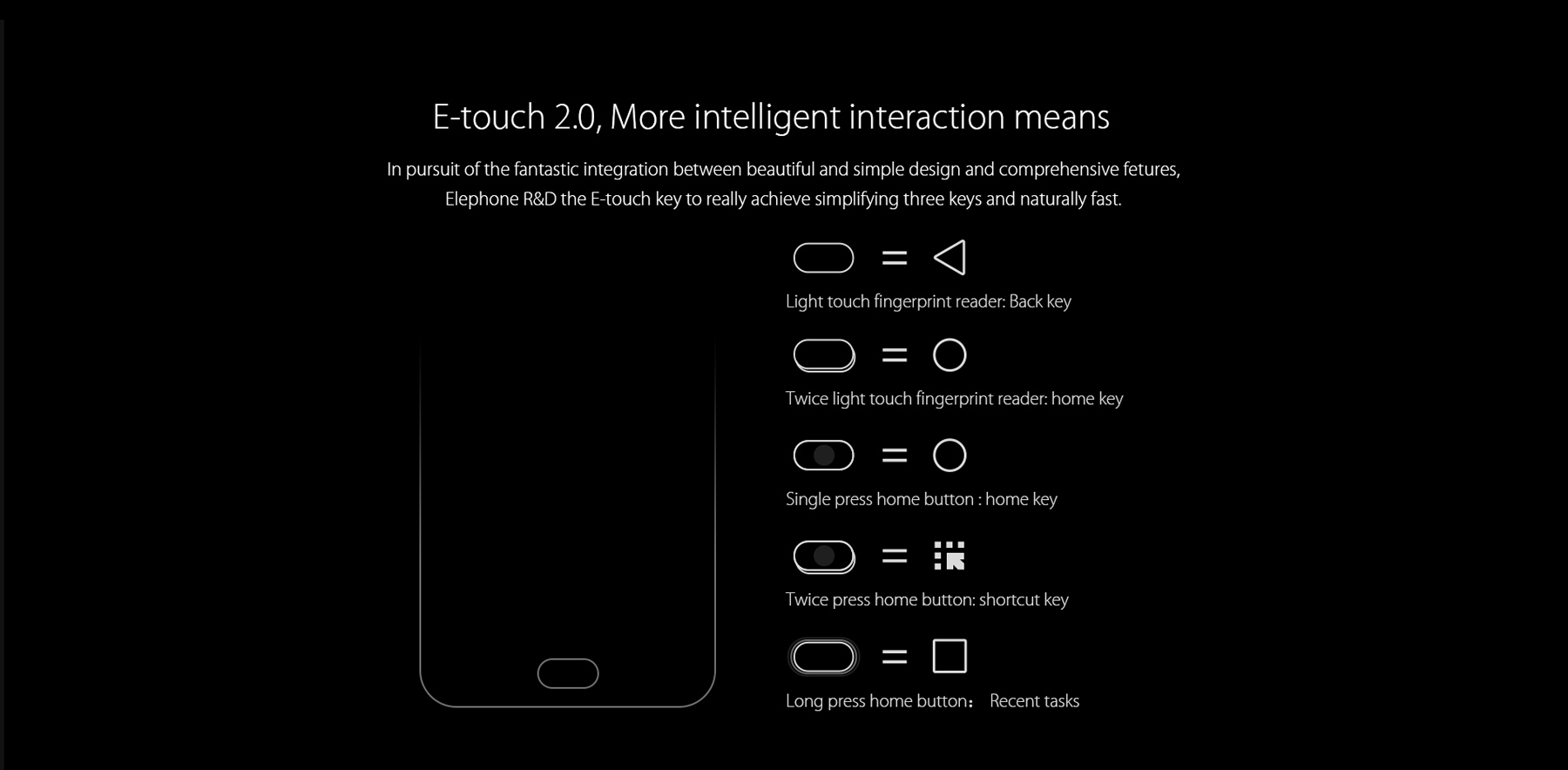 Elephone R9 Android 6.0 5.5 inch 4G Phablet Helio X20 Deca Core 2.0GHz 5.0MP + 13.0MP Cameras Fingerprint Scanner Hall Sensor