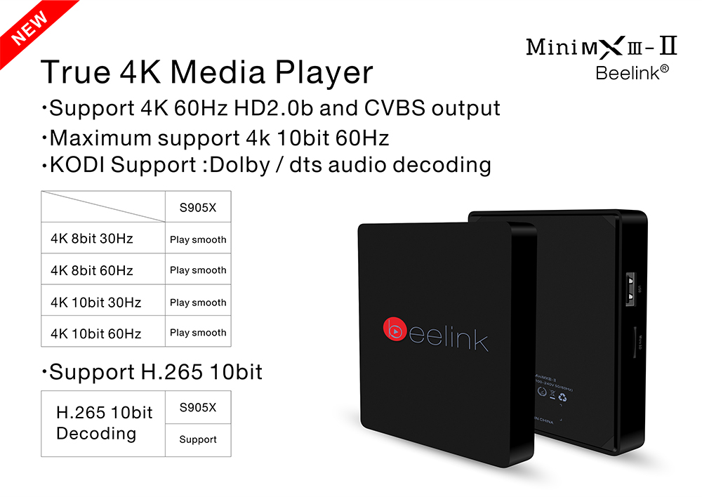 Beelink MINI MXIII II Smart TV Box Amlogic S905X Quad Core 4K H.265 VP9 Decoding 2.4G + 5.8G Dual Band WiFi Bluetooth 4.0 Mini PC