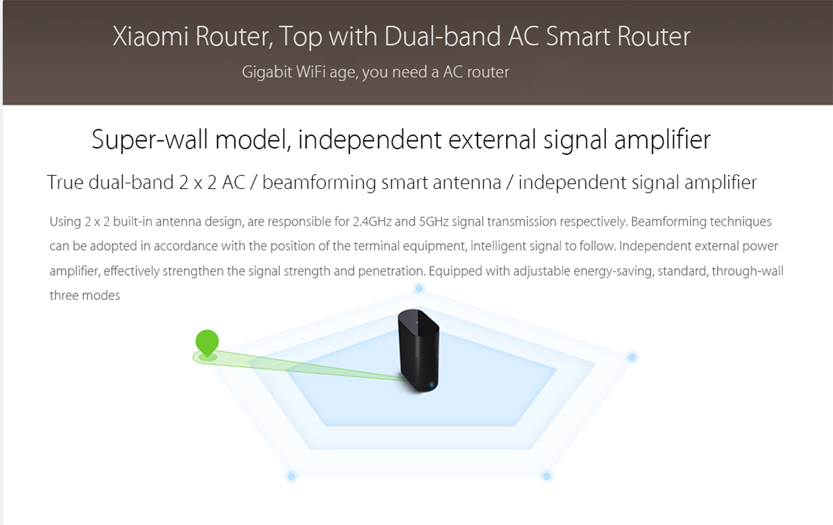 Original Xiaomi Mi R1D Router English Version 1167Mbps Dual Band AC Mi WiFi with 1TB HDD for iPhone iPad Android Computer