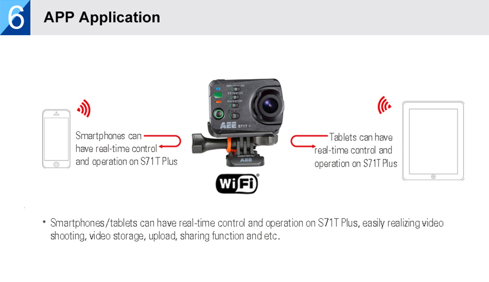 AEE S71T Plus WiFi 4K Action Camera 16MP Removable 2 inch TFT Touch Control Screen Ambarella A7 Chipset