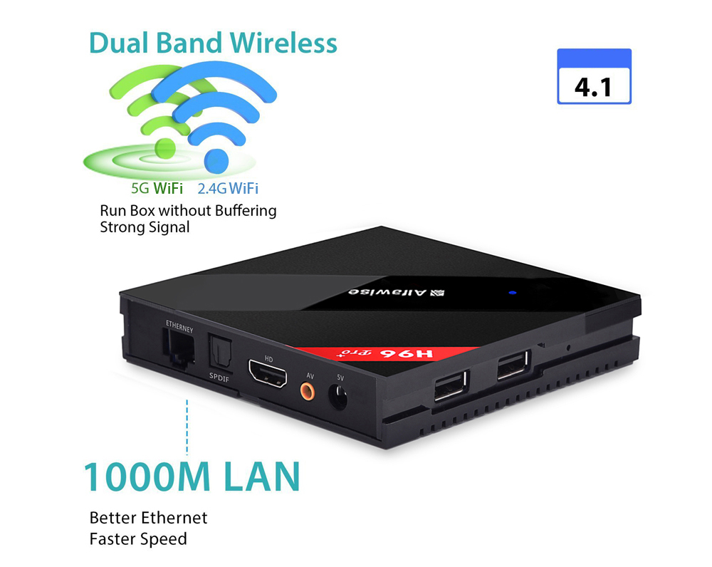 Alfawise H96 Pro+ TV Box Amlogic S912 Octa Core CPU Android 6.0 OS BT 4.1 2.4GHz + 5.0GHz WiFi Mini PC