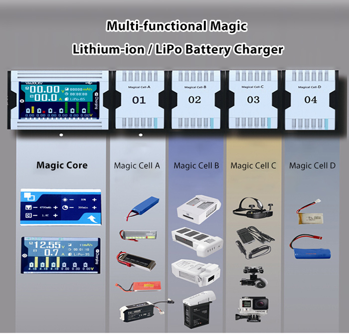 Multi-functional Magic Li-ion / LiPo Battery Charger with Intelligent Control for RC Enthusiasts