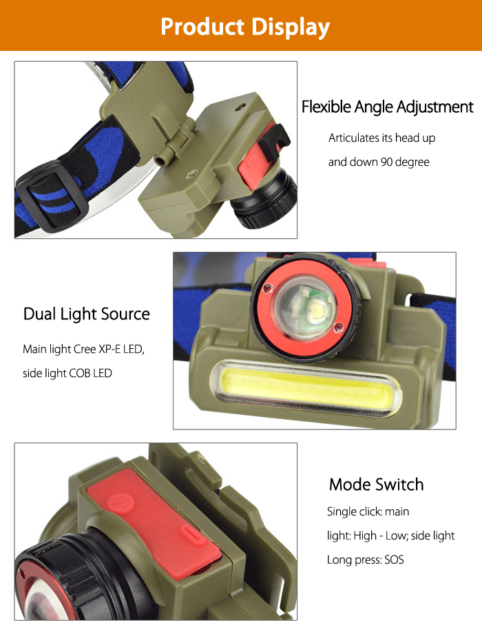 USB Rechargeable Zooming Cree XPE COB LED Headlamp