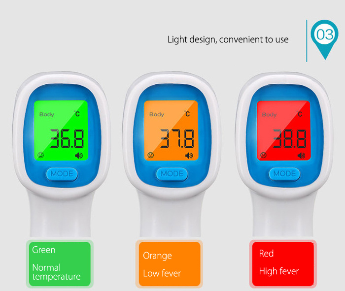 guucy Smart Infrared Forehead Thermometer for Baby Elder People