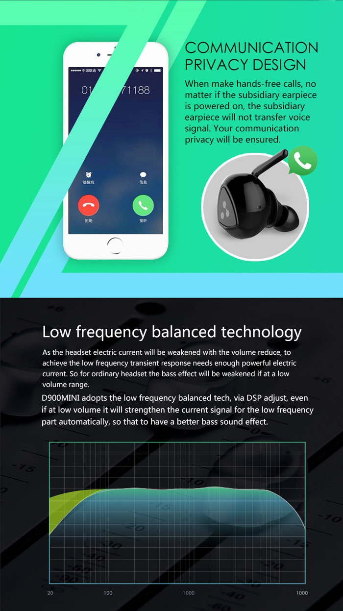 Syllable D900MINI Wireless Bluetooth 4.1 Music Headset One Key Operation