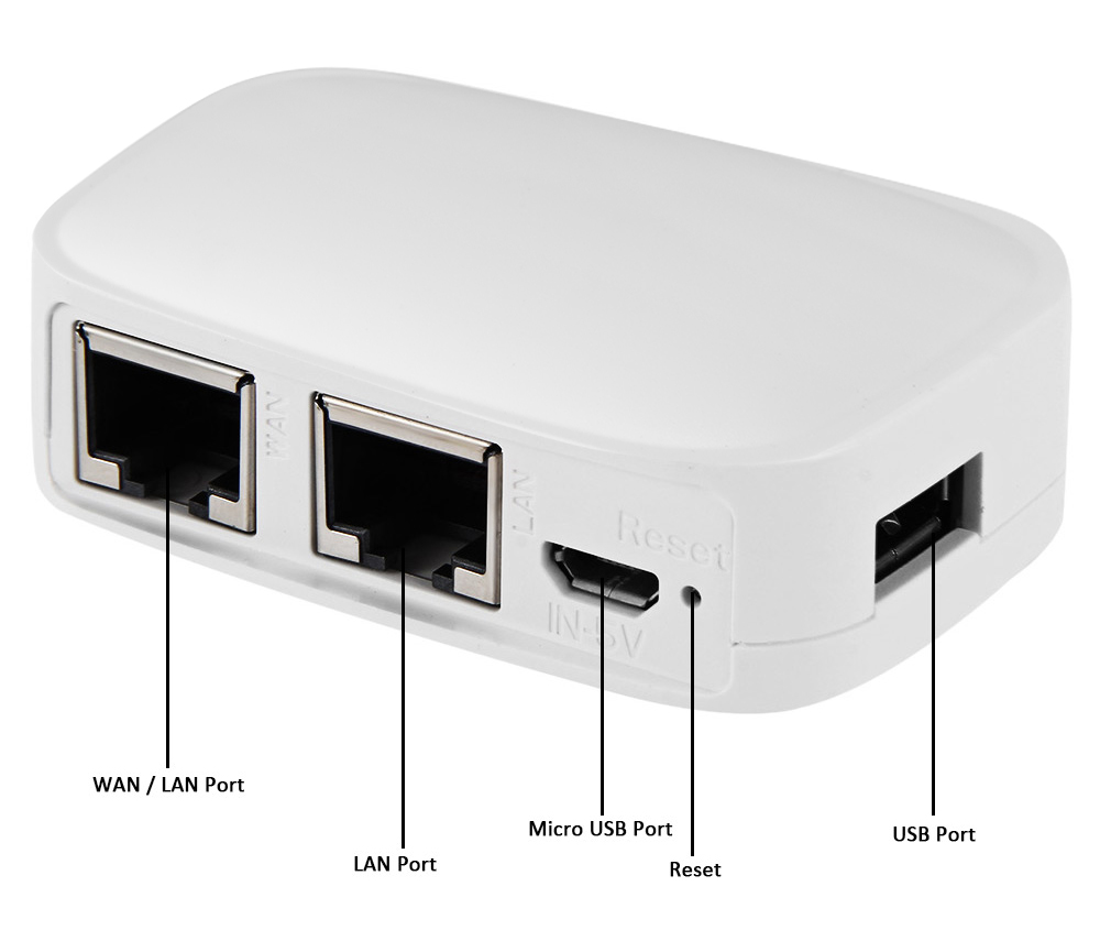 WT3020H Карманный NAS мини маршрутизатор AP Repeater