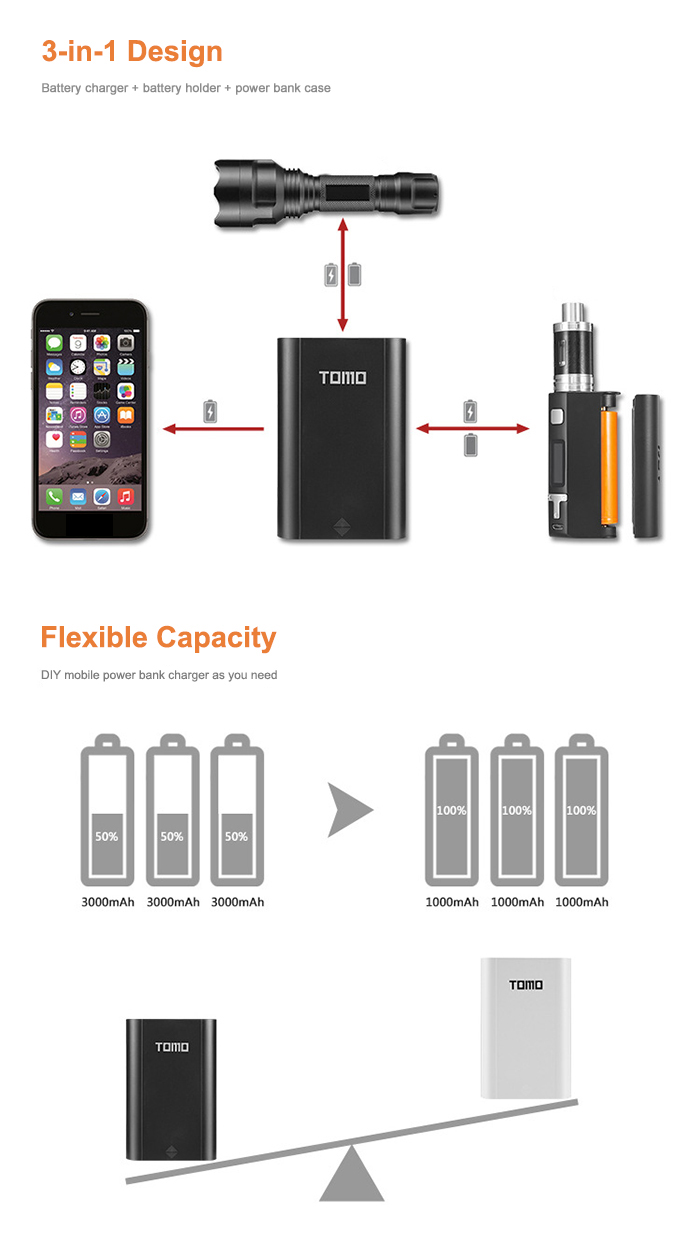 TOMO T4 18650 Battery Charger Power Bank Case Dual USB Input / Output