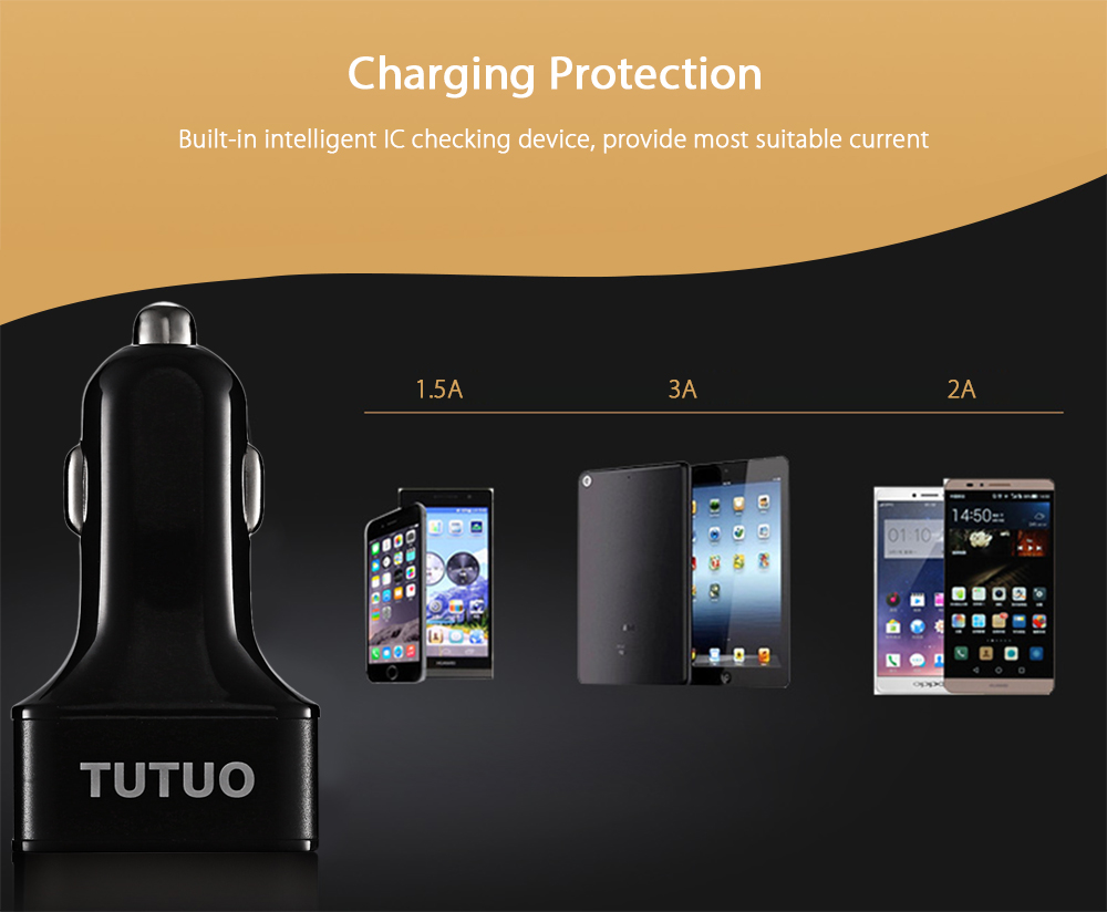 TUTUO QC 3.0 - 115 Quick Charge Car Charger with Three USB Ports
