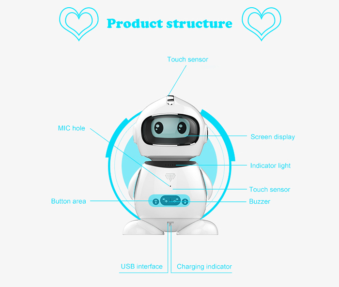 YYD Learning Robot English Smart Interactive Early Robotic Toy