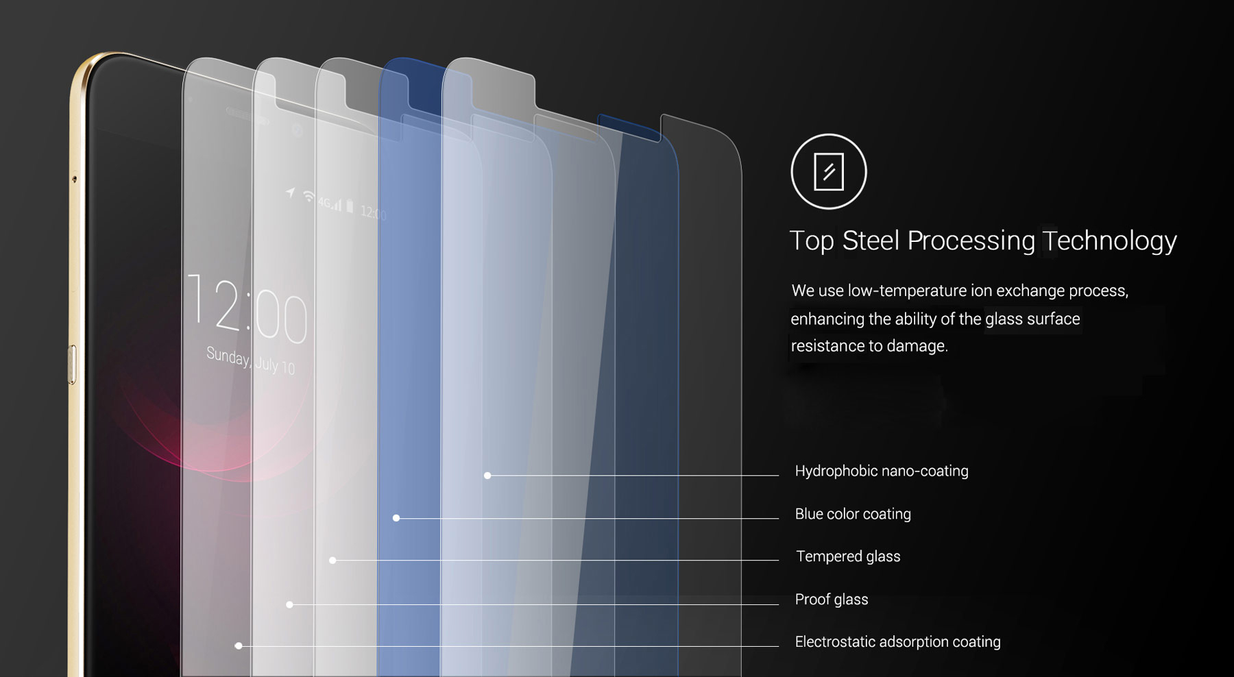 Original UMi Tempered Glass Screen Protective Film for Plus 0.26mm 2.5D 9H Explosion-proof Protector