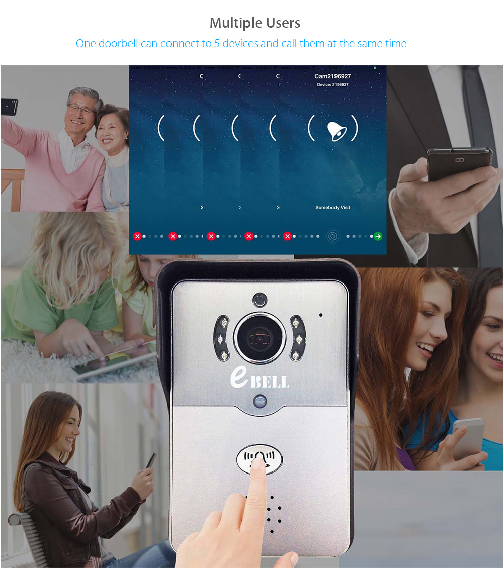 eBELL ATZ - DBV01P - 433MHz Smart IP Doorbell 1.0MP 720P WiFi Camera Motion Detection Indoor Bell
