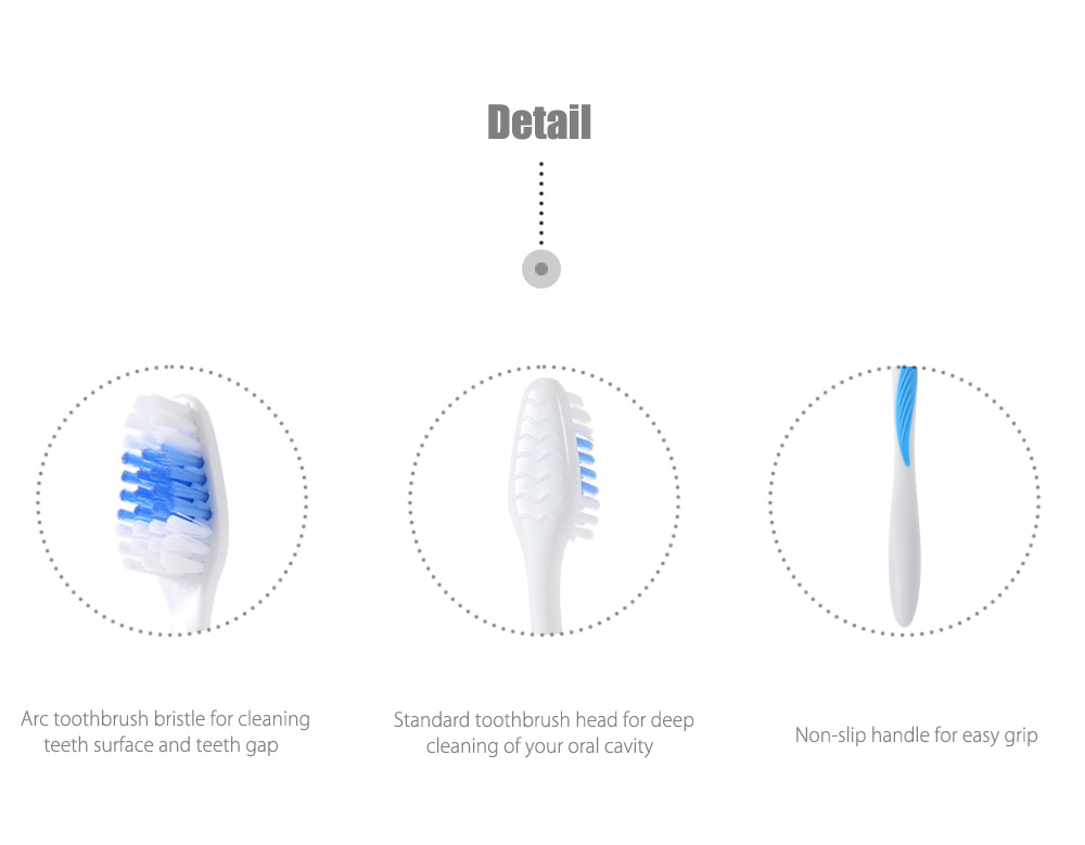 5PCS Deep Cleaning Soft Toothbrush Arc Bristle
