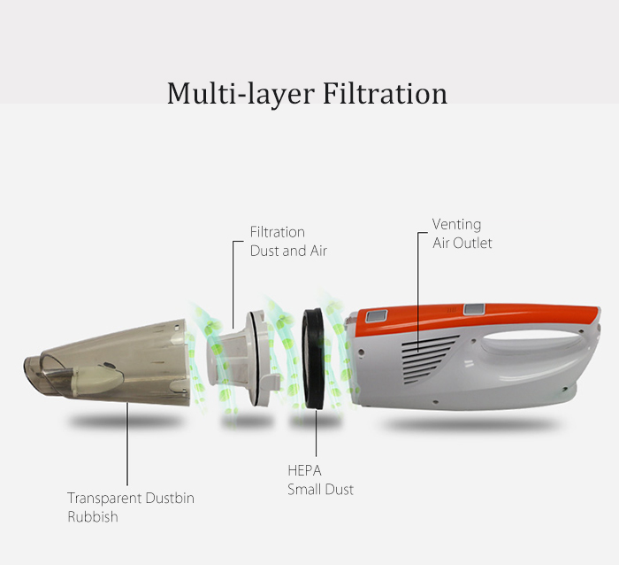 FORTUNEDRAGON FD - SMV Upright / Handheld Vacuum Cleaner Mopping Function