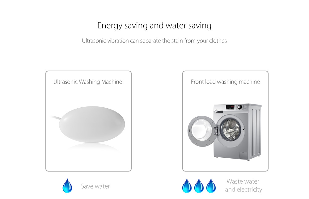 Portable Mini Ultrasonic Washing Machine
