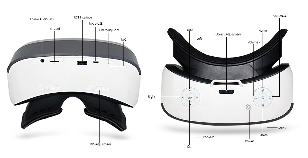 Caraok V9 5.5 inch 720P All-in-one VR 3D Headset with IPD Adjustment