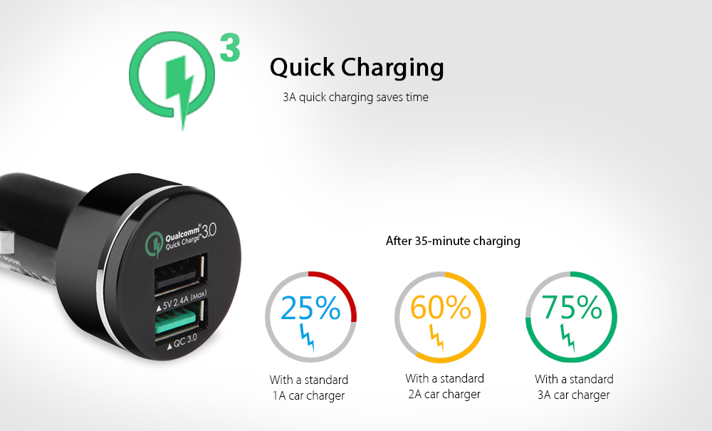 X3116 Quick Charge Car Charger with Dual USB Ports