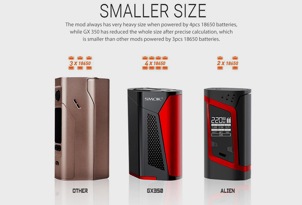 Original SMOK GX350 TC Box Mod with 6 - 350W / 200 - 600F / Supporting 4pcs 18650 Batteries for E Cigarette