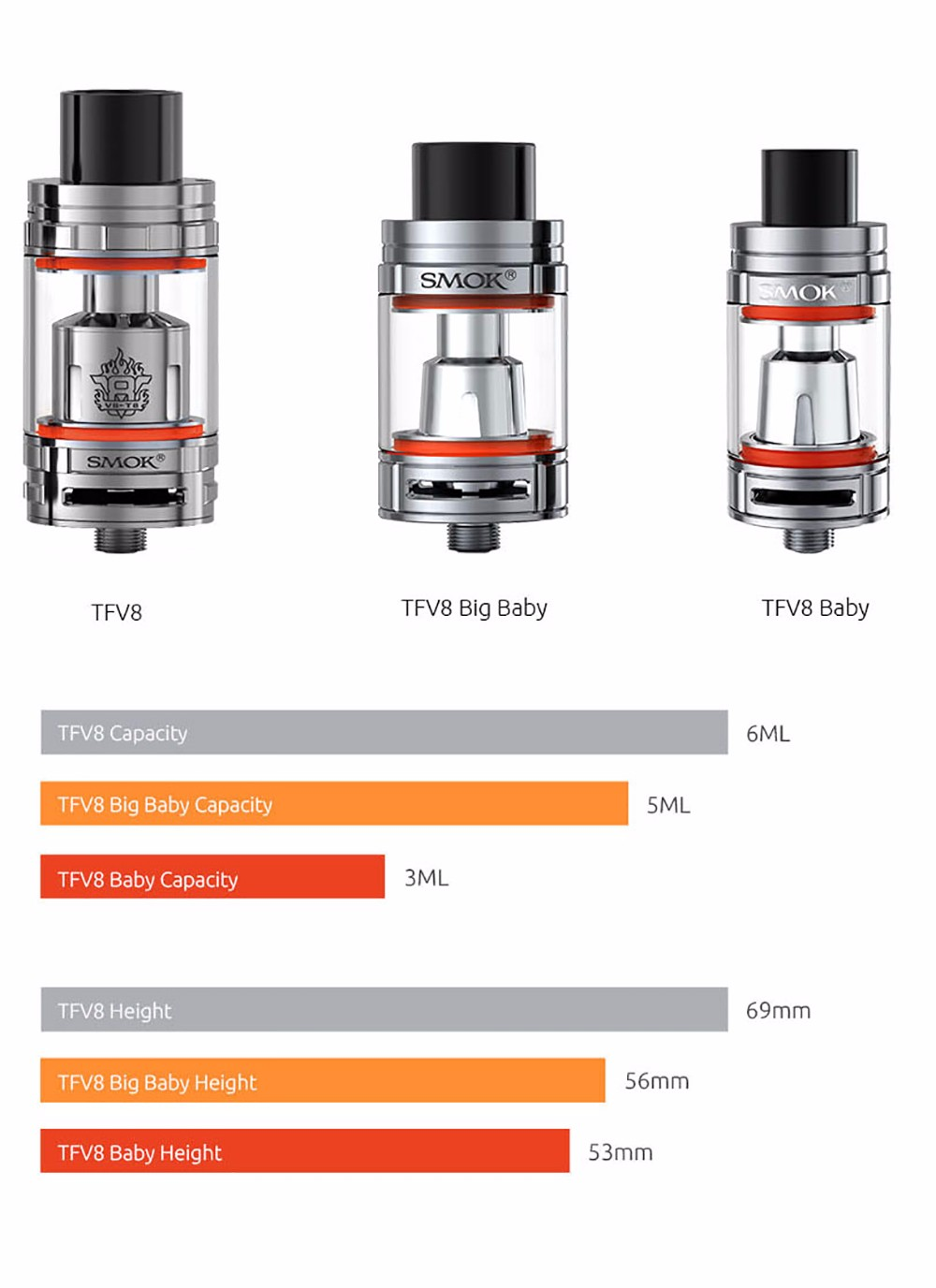 Original SMOK TFV8 BIG BABY Tank Atomizer Clearomizer with 5ml / 0.15 ohm / 0.2 ohm / Bottom Airflow System for E Cigarette