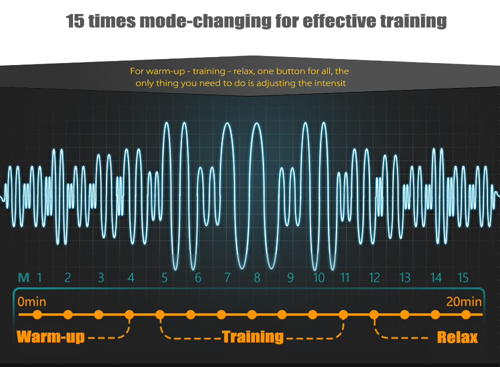 IMATE IM - 051 USB Charging Electrical Smart Muscle Stimulator Training Gear for Abs