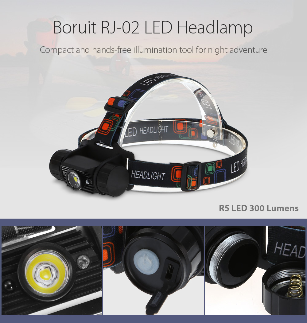 Boruit RJ - 02 R5 300Lm LED Headlamp with IR Sensor