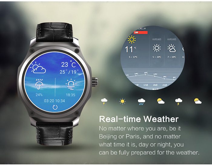 Y5 Smartwatch Latest News Videos Rom Amp Antutu Y5 Smartwatch Specification Features